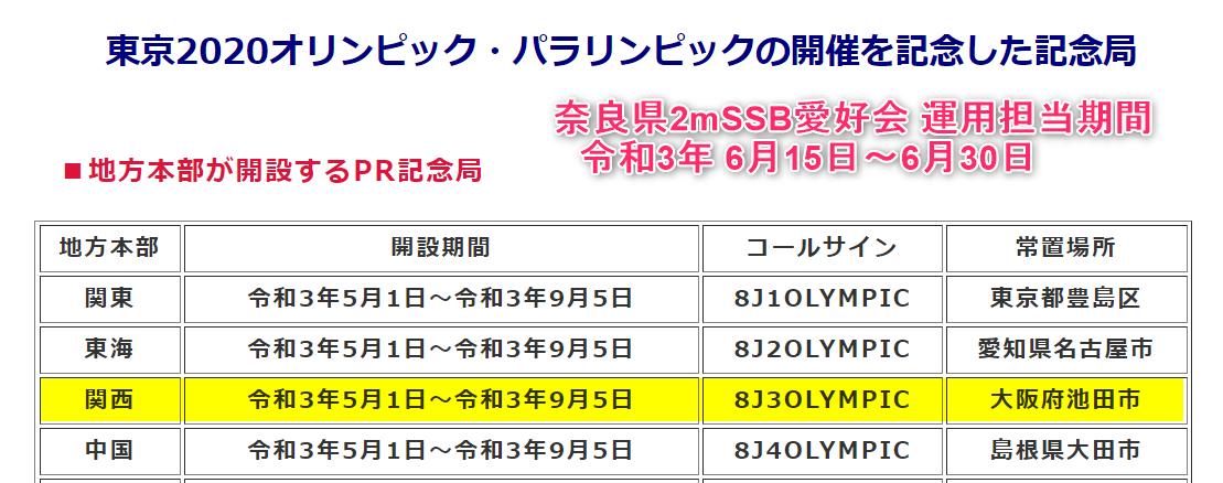 NTSL -Nara Two-meter SSB Lovers-